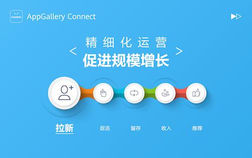 【干货分享】华为应用市场AppGallery Connect应用快速拉新指南